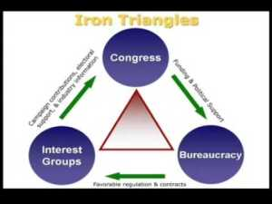 lobbyist_irontriangle